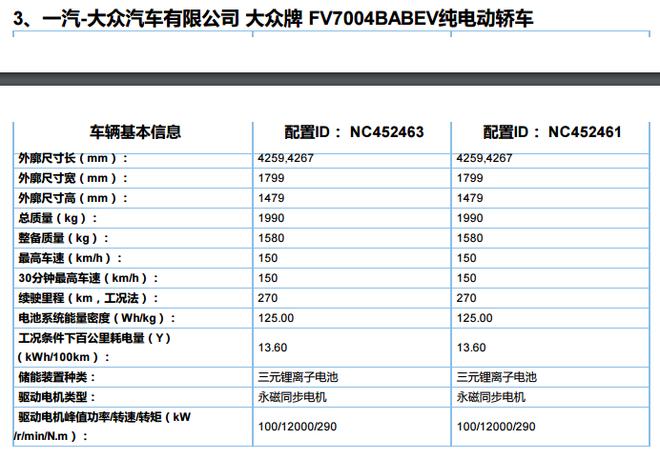 奥迪Q2L e-tron领衔 第6批新能源推广目录