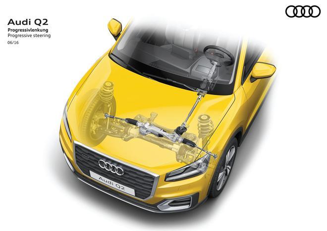 年轻人的大玩具 一汽-大众奥迪Q2L解码新车