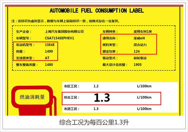 荣威ei6新增50T车型 搭载1.5T发动机