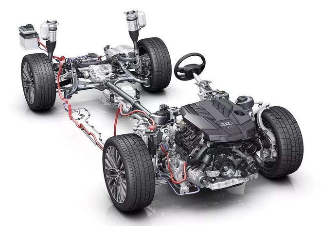 中国新能源汽车技术路线重大调整 强调:混合动力同样重要!