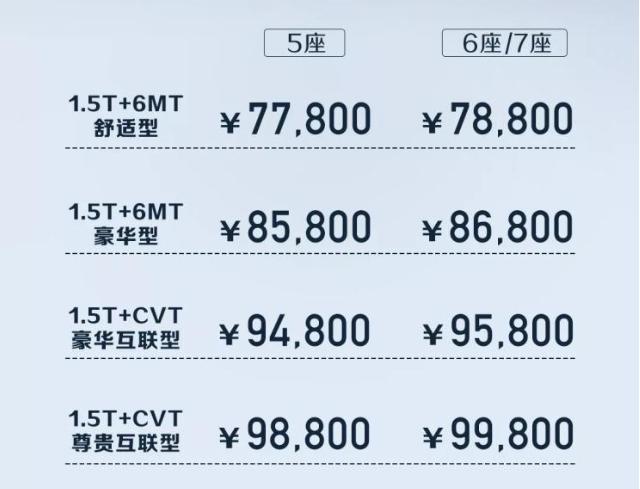 2020款宝骏530上市 售价7.78-9.98万元