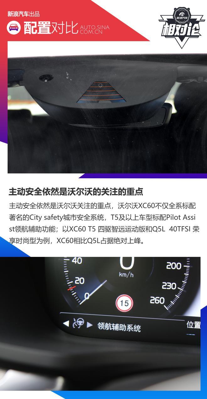 中坚力量的选择 沃尔沃XC60对比奥迪Q5L