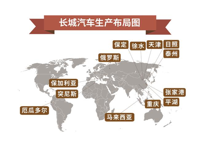 长城汽车重庆工厂竣工 全球化乘用大皮卡长城炮正式下线