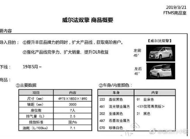丰田上海车展阵容曝光 全新RAV4荣放领衔