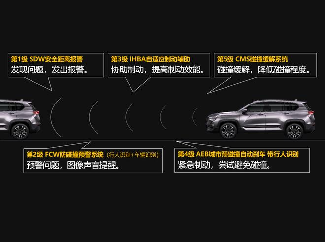 满足多种场景需求 宝骏RS-5亮点配置曝光