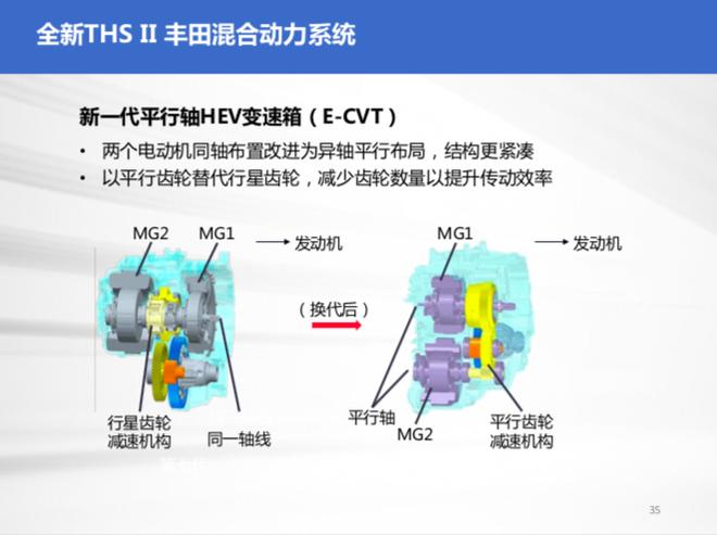 在极热的吐鲁番 凯美瑞双擎版的油耗仅为2.5L
