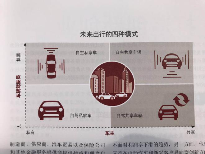 """重新定义未来出行 北汽昌河与北大""""移动众创空间""""开幕"""