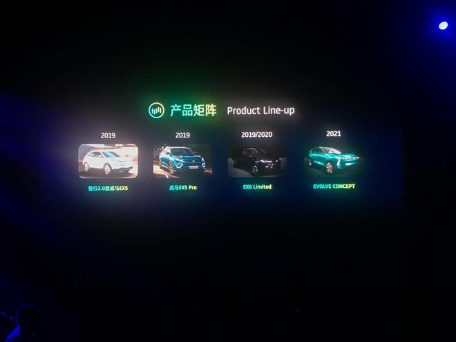 威马EX5 2.0智行版上市 售12.98-20.98万元