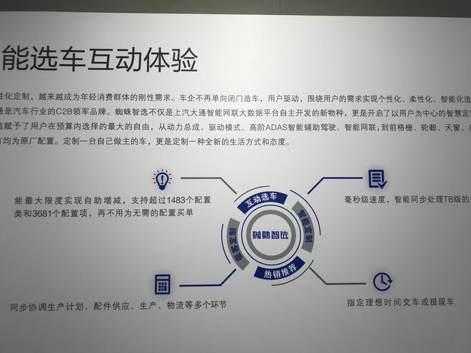 G50上市百日 C2B模式形成产、销良性循环