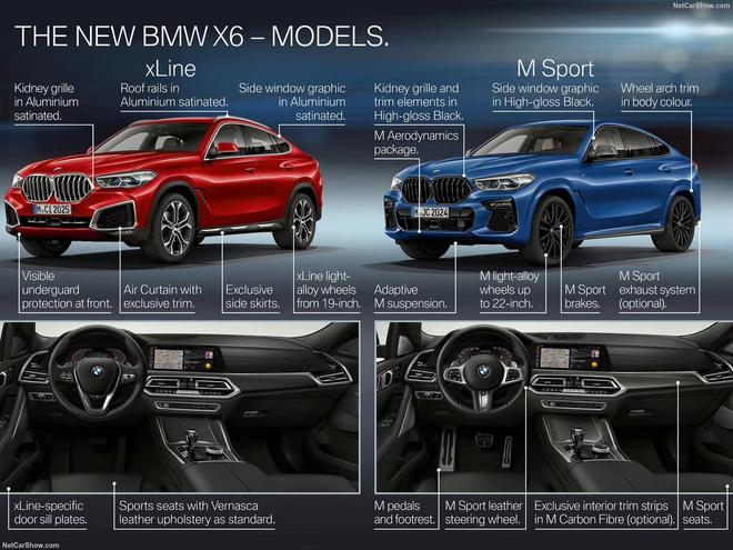 外观更凶狠 全新宝马X6车型官图发布