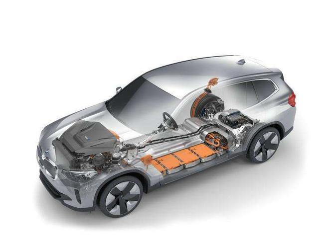 iX3背后是什么? 聊聊宝马完善的电动化体系实力