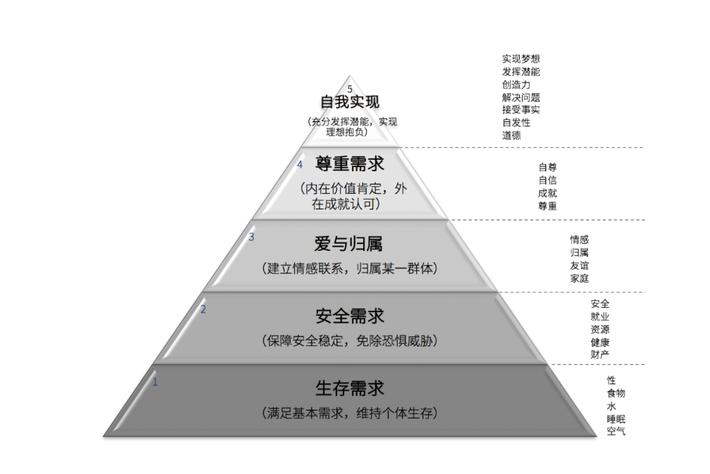 5000+字解读丨策划人2020年必备的营销模型