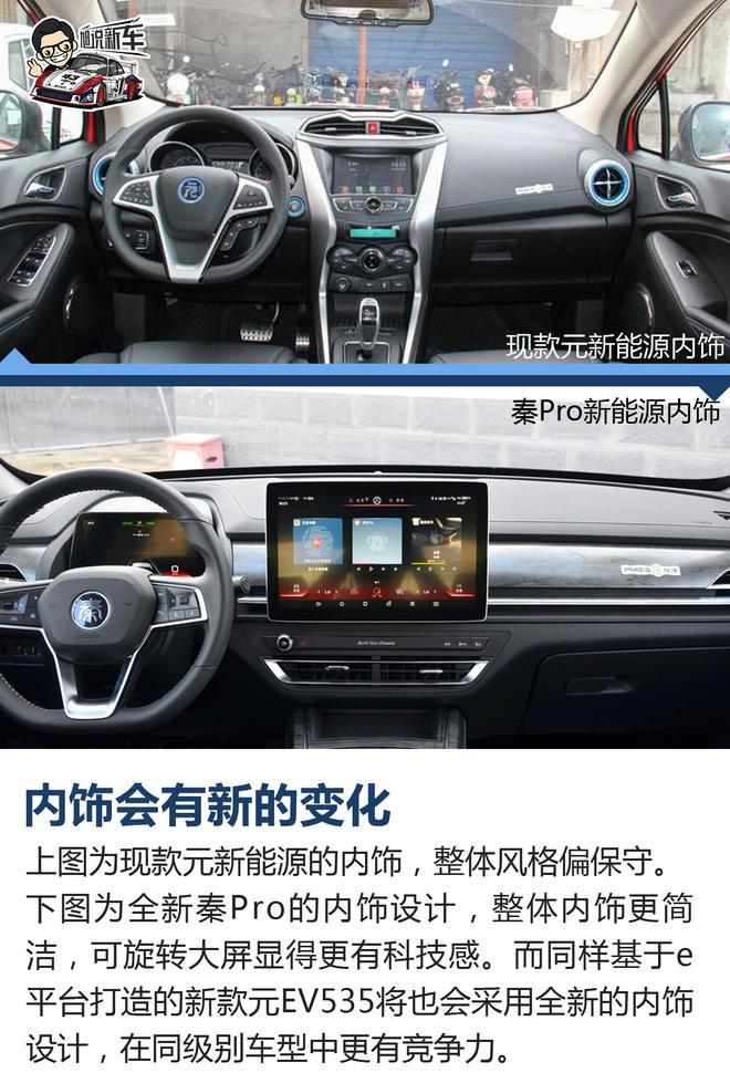 平台化的好处 旭说新车之比亚迪e平台