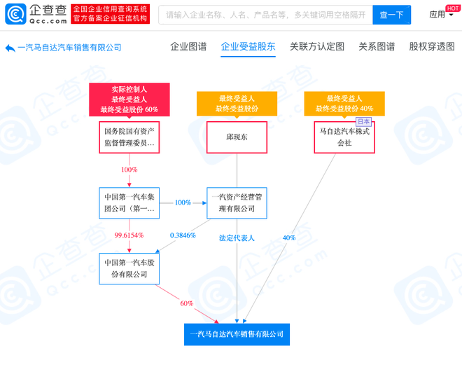 人事|柳长庆卸任一汽马自达法定代表人 邱现东接任