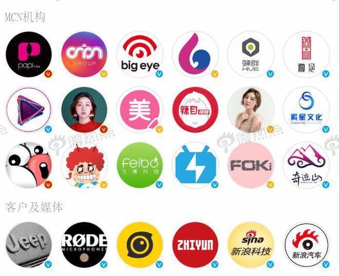 """VLOG来了!品牌也能成为社交媒体上的""""明星"""""""