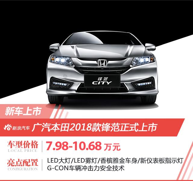 广汽本田2018款锋范上市 售7.98-10.68万