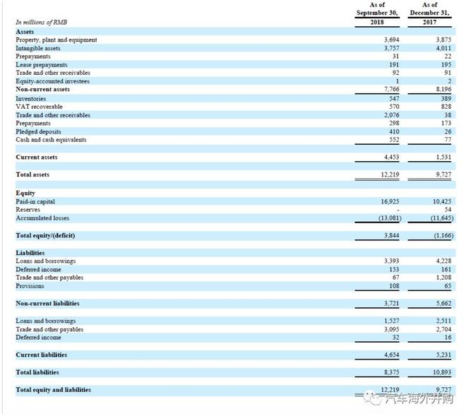 宝能再投16亿增持观致股份至63%