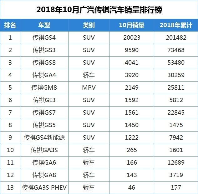 定位7座MPV 广汽传祺GM6将于1月2日上市