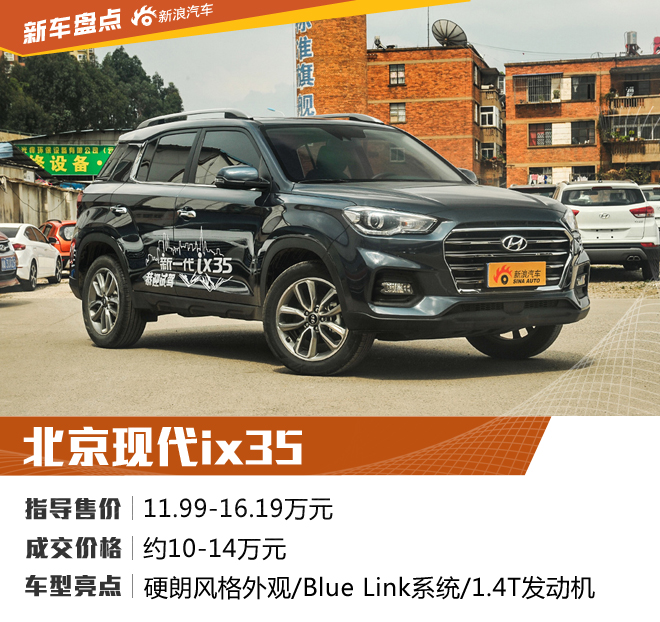 金九银十购车季 盘点15万元能买到的合资品牌SUV