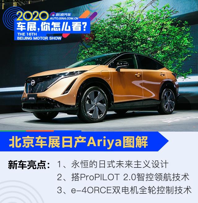2020北京车展:日式未来主义设计理念打造 日产Ariya新车图解