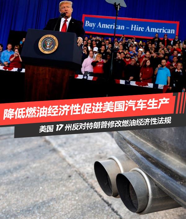 为促进美国汽车生产特朗普修改燃油经济性法规 17个州反对