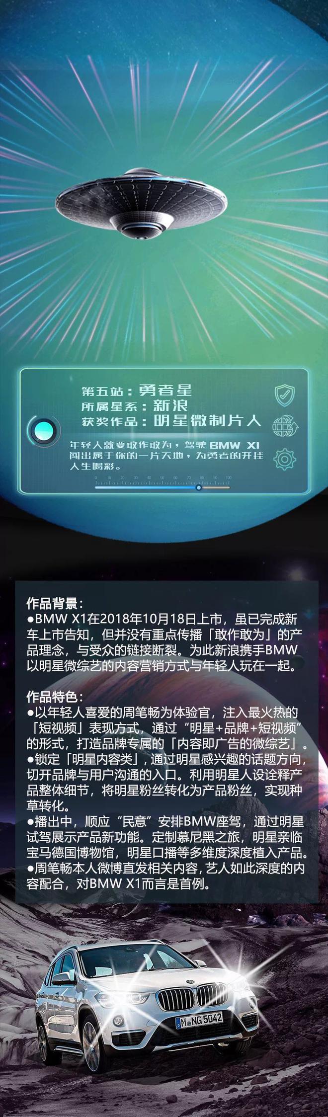 """勇者""""萌""""星,明星微制片人携手BMW X1荣获莱萌奖!"""