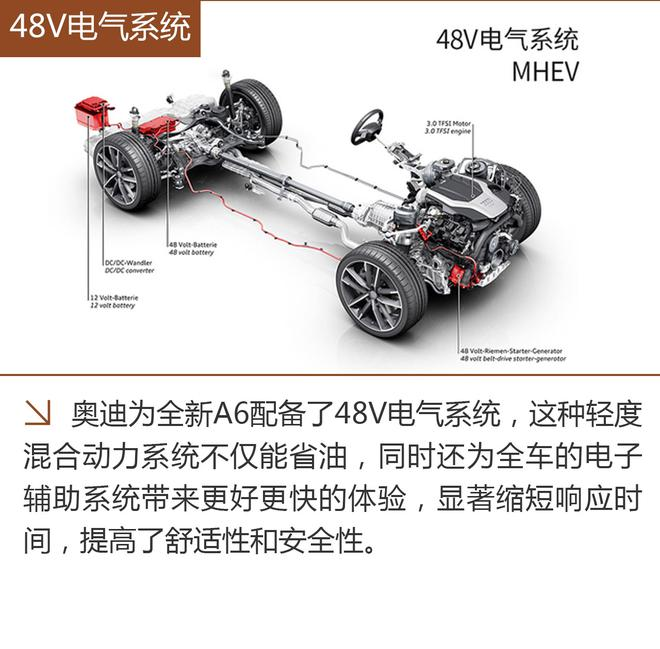全新奥迪A6L疑似预售价曝光 41.78万起