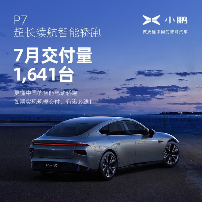 P7七月交付1,641台 小鹏汽车如期实现规模交付
