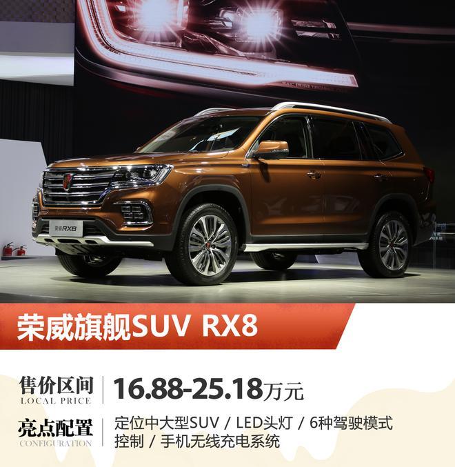 2018北京车展:上汽荣威RX8公布售价