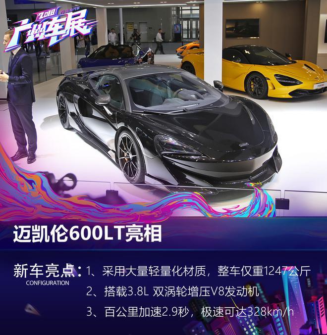 2018广州车展:迈凯伦600LT正式亮相