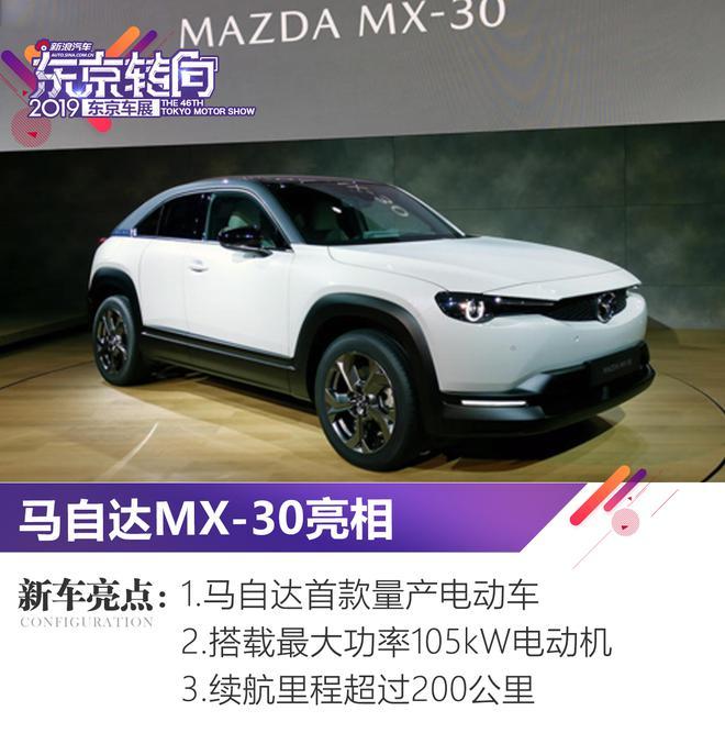 2019东京车展:马自达首款电动车MX-30亮相