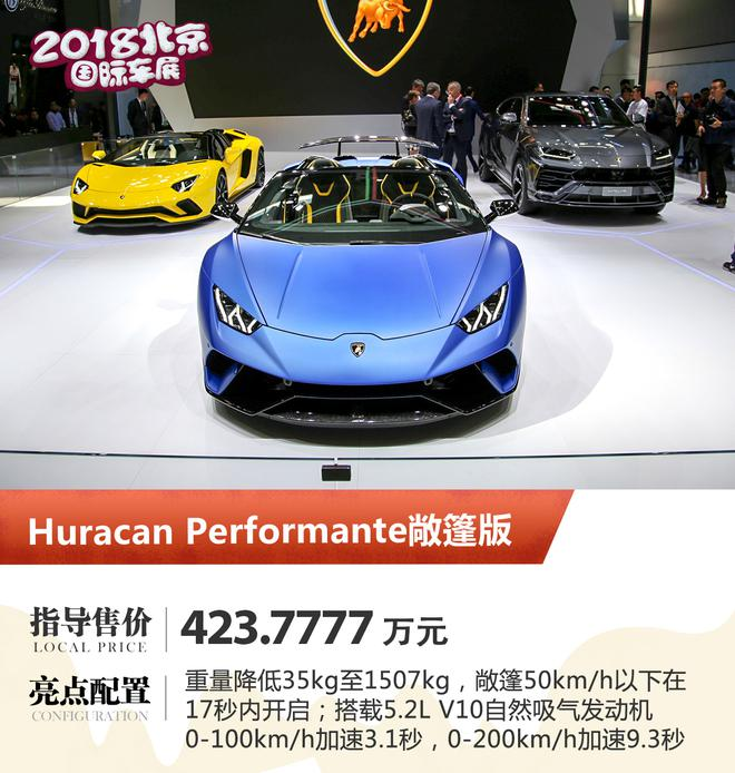 2018北京车展:Huracan Performante敞篷版