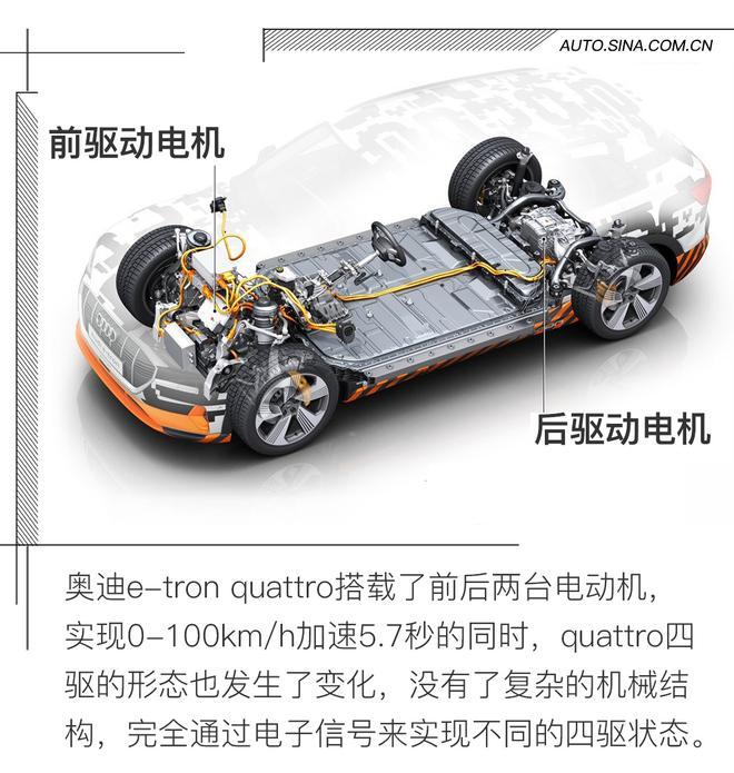 《驾后吐真言》 奥迪quattro四驱进化史