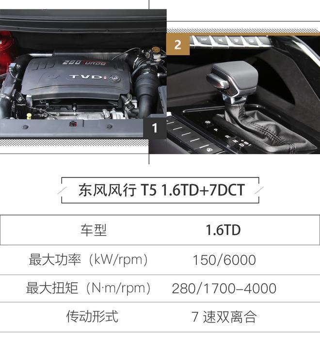 东风风行T5正式上市 售价8.49-13.59万元