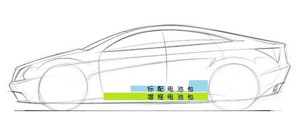 统一纯电动乘用车换电标准及共享换电是大势所趋