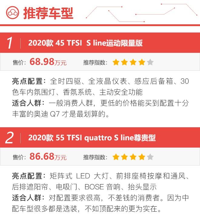 """低配更超值适合""""越级""""消费者 新款奥迪Q7购车手册"""