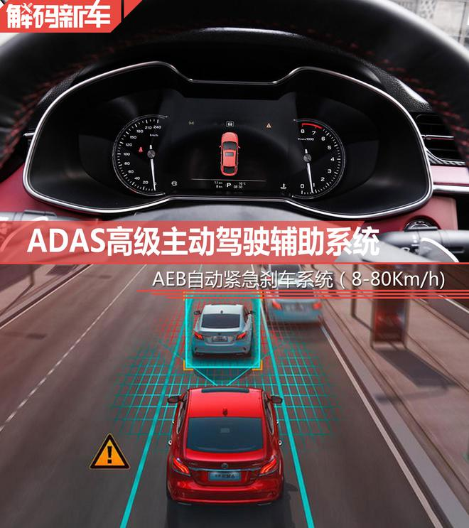 多在主动安全配置 解码名爵6顶配车型