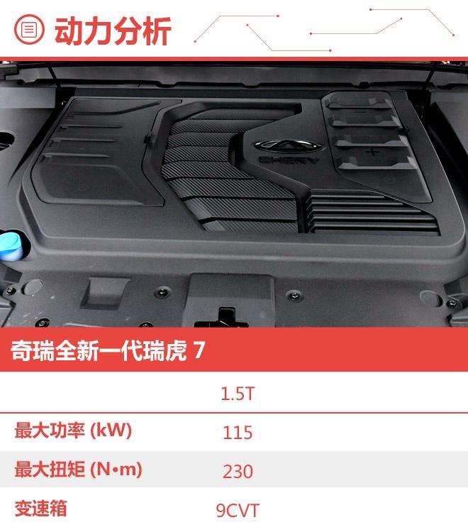 6款配置2种变速箱如何选?奇瑞全新一代瑞虎7购车手册