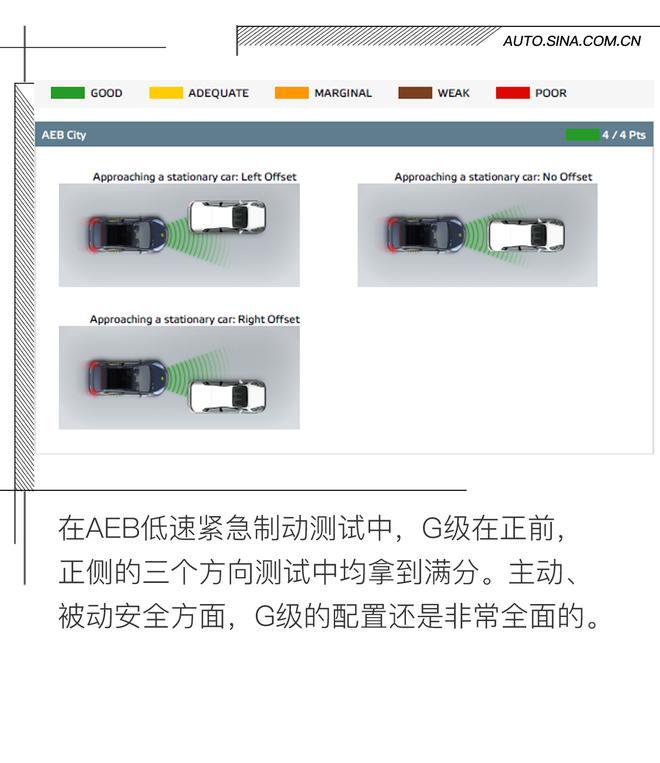 符合硬汉形象 奔驰G级E-NCAP碰撞解析