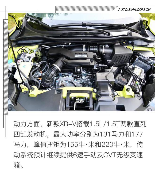 1.5T发动机能否助力销量 新款XR-V前瞻