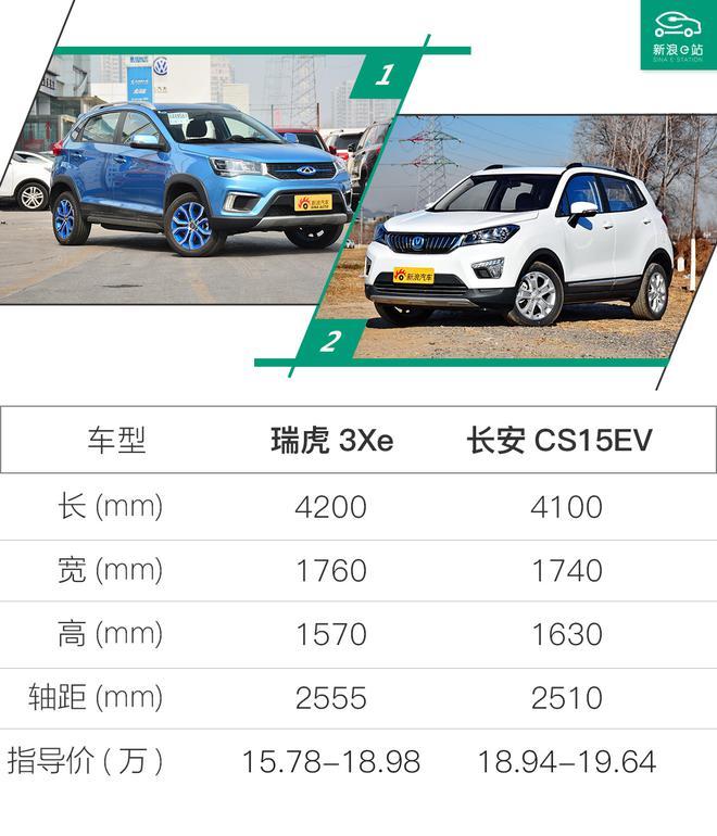 比亚迪元EV360正式上市 补贴后售7.99-9.99万
