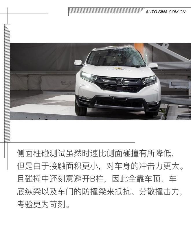 从新证明自己 本田CR-V E-NCAP碰撞解析