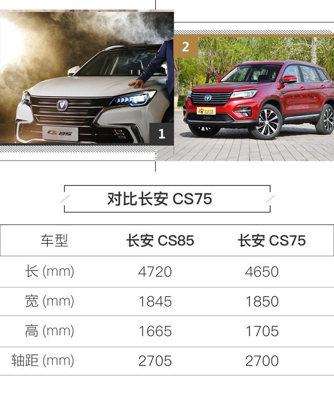 长安CS85内饰官图 将于广州车展亮相