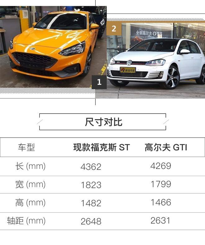 车身尺寸对比