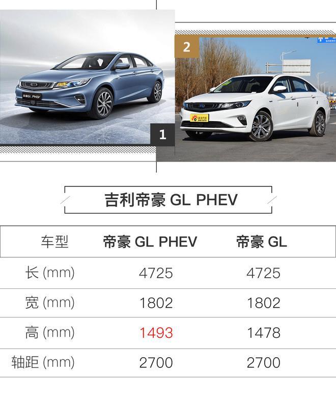 定价很关键 吉利帝豪GL PHEV官图解析