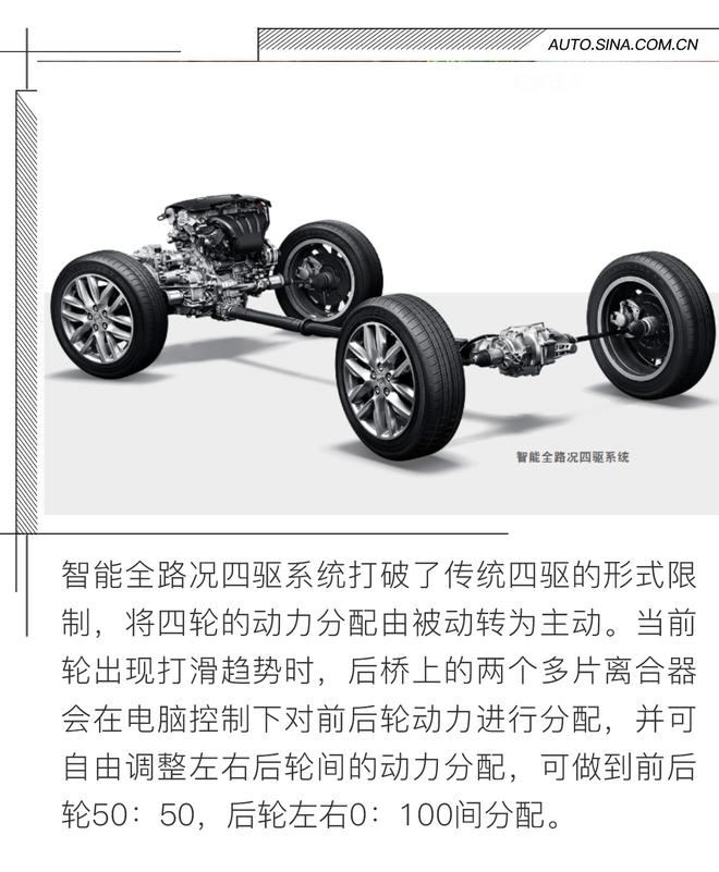昂科威国六版车型上市 售价21.99-31.99万元