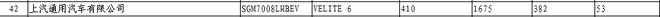 上汽通用VELITE 6享受免征车辆购置税政策