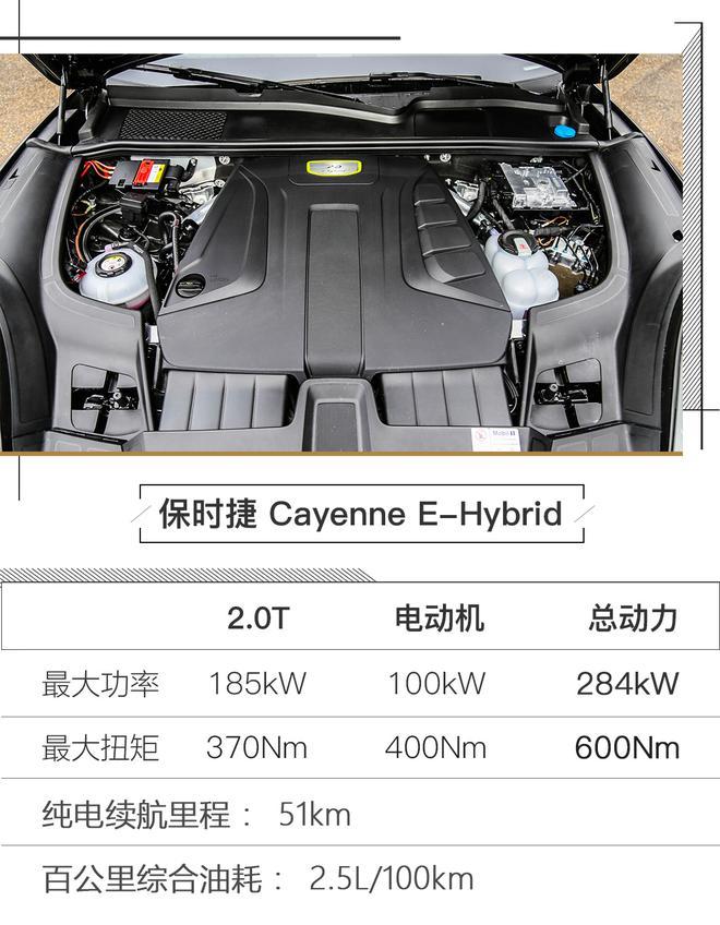 静如处子 动如脱兔 试驾保时捷Cayenne E-Hybrid