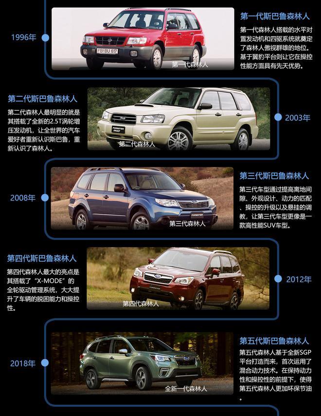 开起来才像点样子 日本试驾全新一代森林人