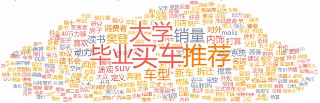 (统计时间:2020年1月1日—1月31日)